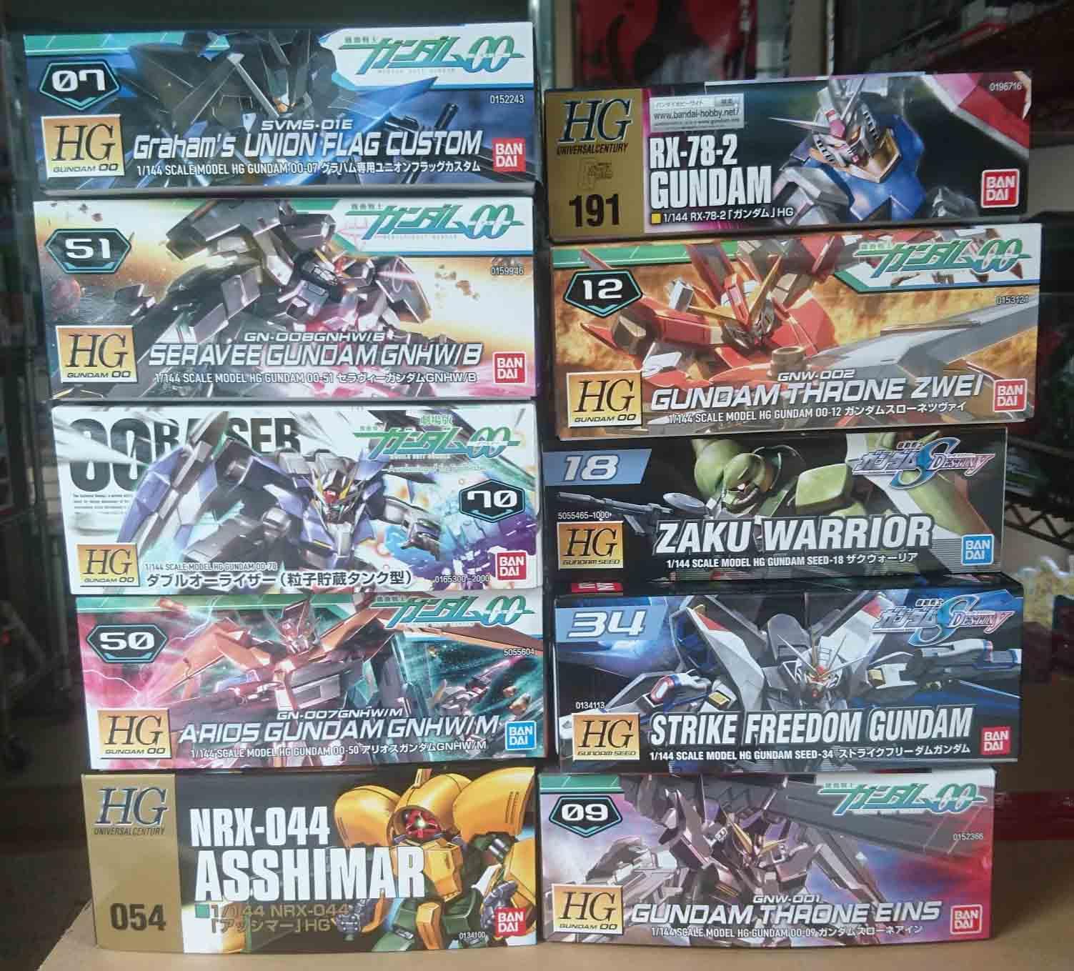 HG 系列商品,益祥模型玩具外盒實際拍攝。